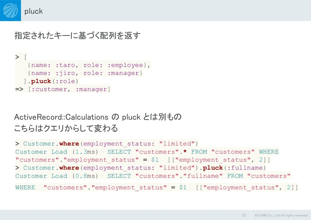 ©iCARE Co., Ltd All rights reserved pluck 指定され...