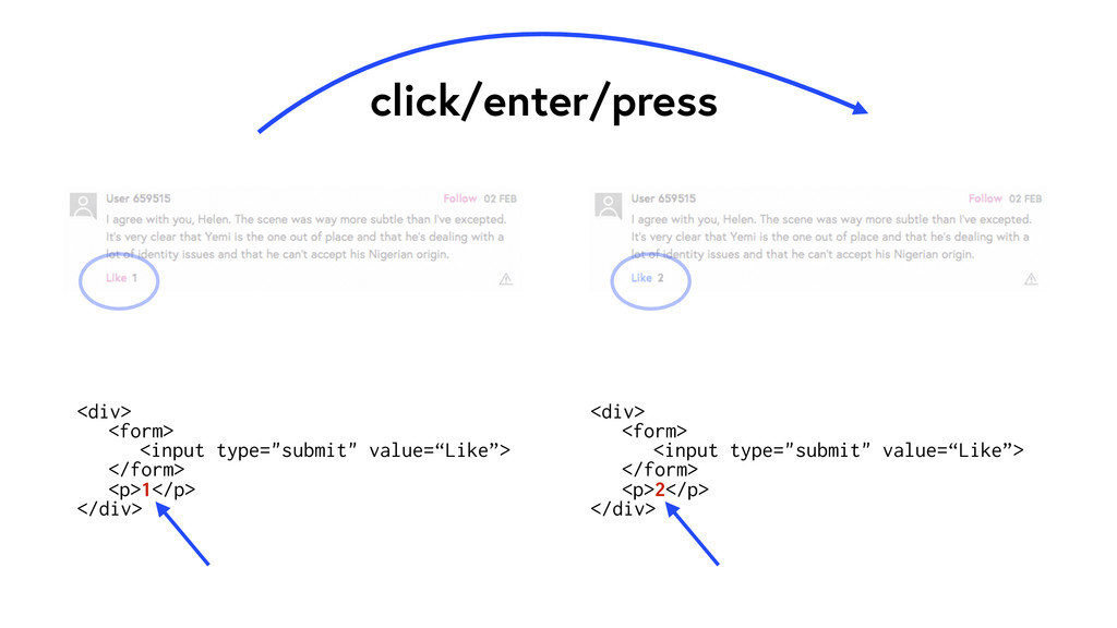 """<div> <form> <input type=""""submit"""" value=""""Like"""">..."""