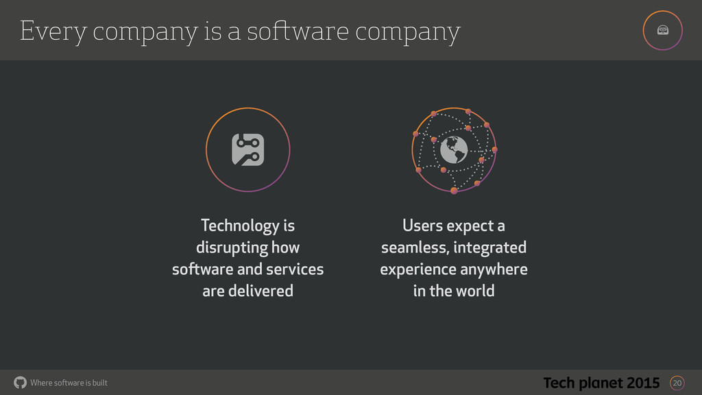 Where software is built Every company is a soft...