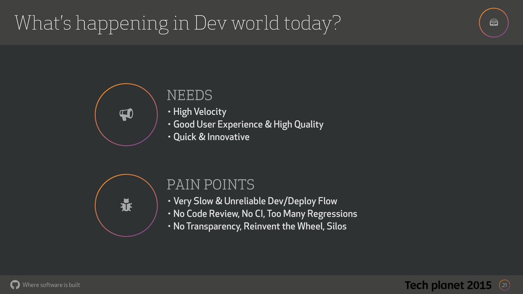 ! Where software is built 21 ( ) NEEDS PAIN POI...