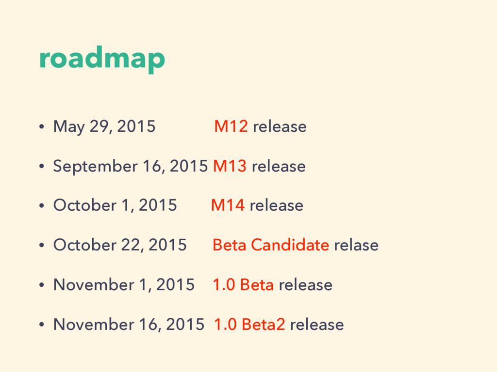 roadmap • May 29, 2015 M12 release • September ...