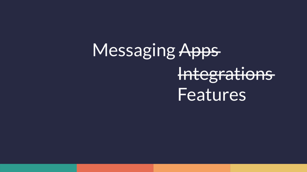 Messaging Apps Integrations Features