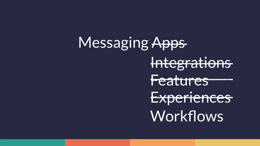 Messaging Apps Integrations Features Experience...