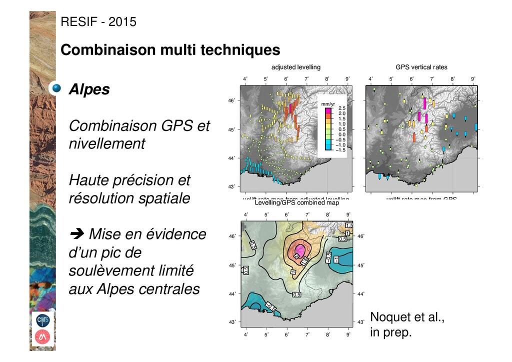 Alpes Combinaison GPS et nivellement Haute préc...