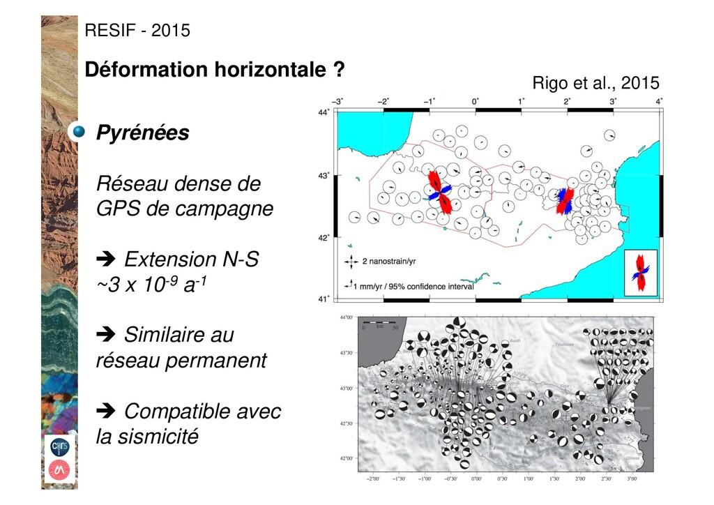 Pyrénées Réseau dense de GPS de campagne ! Ext...