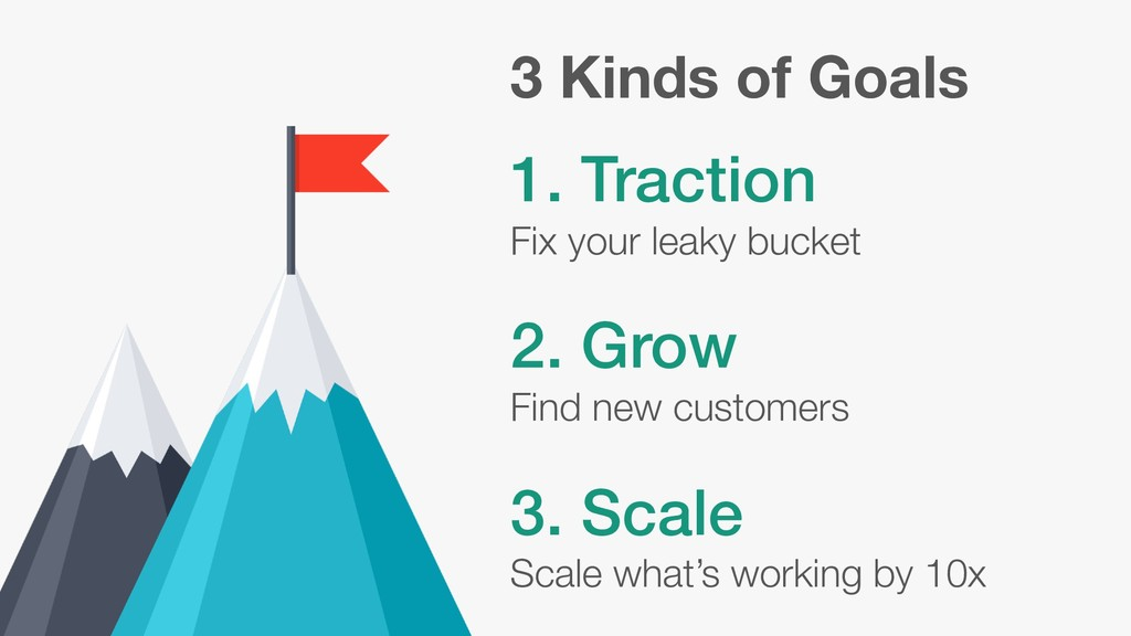 1. Traction 3 Kinds of Goals 2. Grow 3. Scale F...