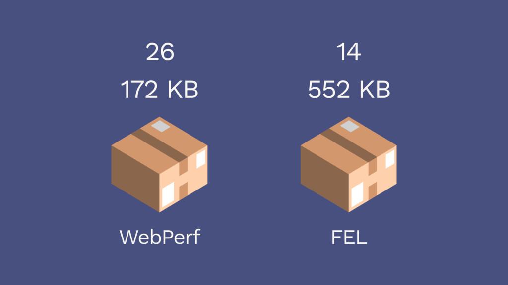 26 14 WebPerf FEL 172 KB 552 KB