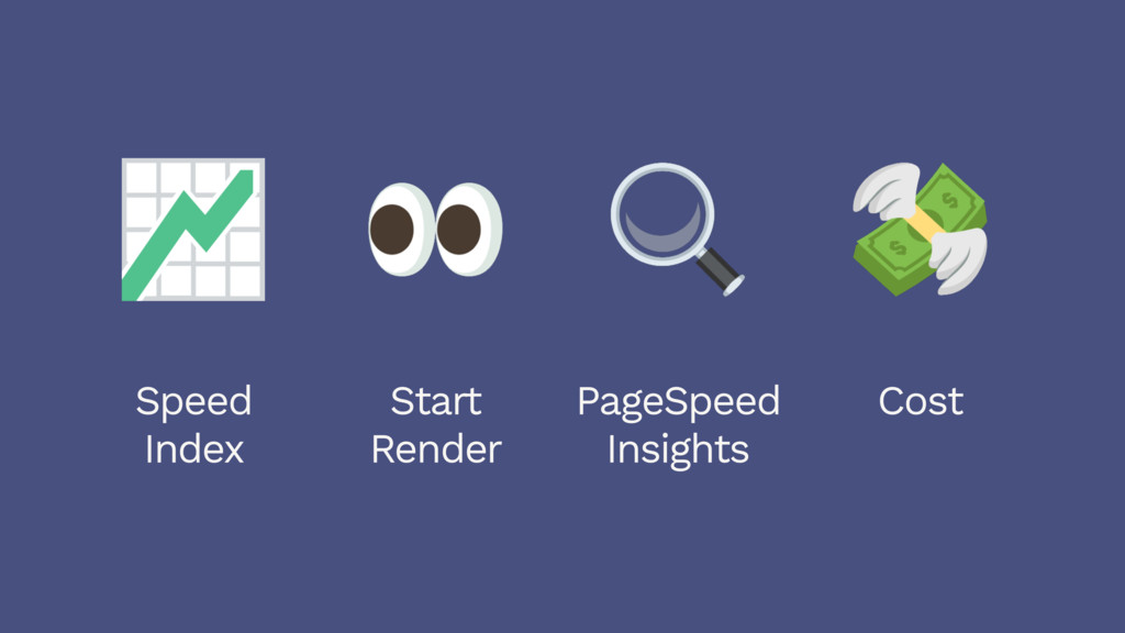 Speed Index Start Render PageSpeed Insights Cost