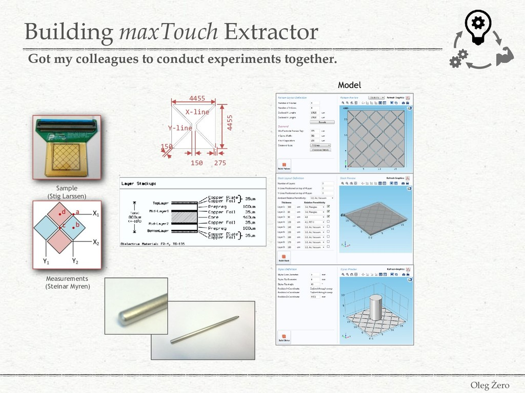 Building maxTouch Extractor Oleg Żero Got my co...