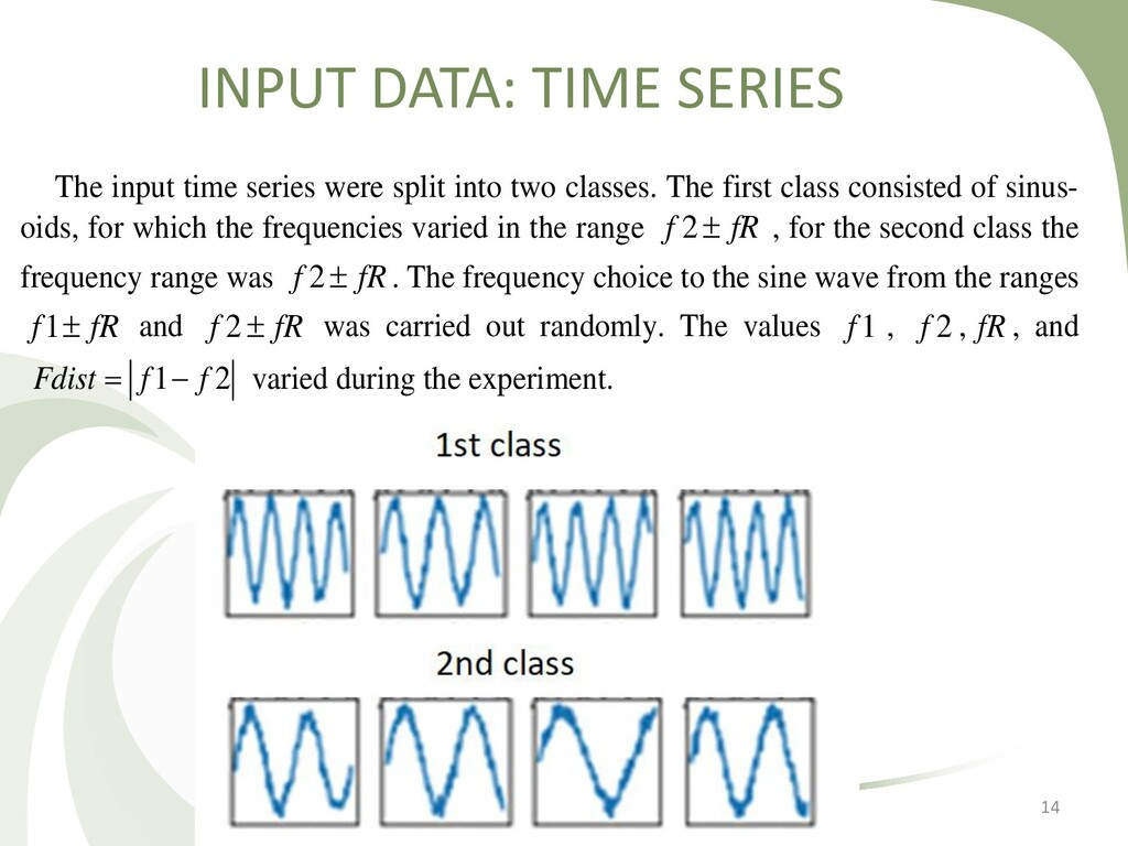 14 The input time series were split into two cl...