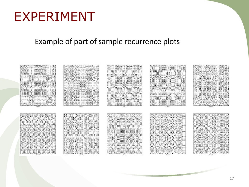 17 EXPERIMENT Example of part of sample recurre...