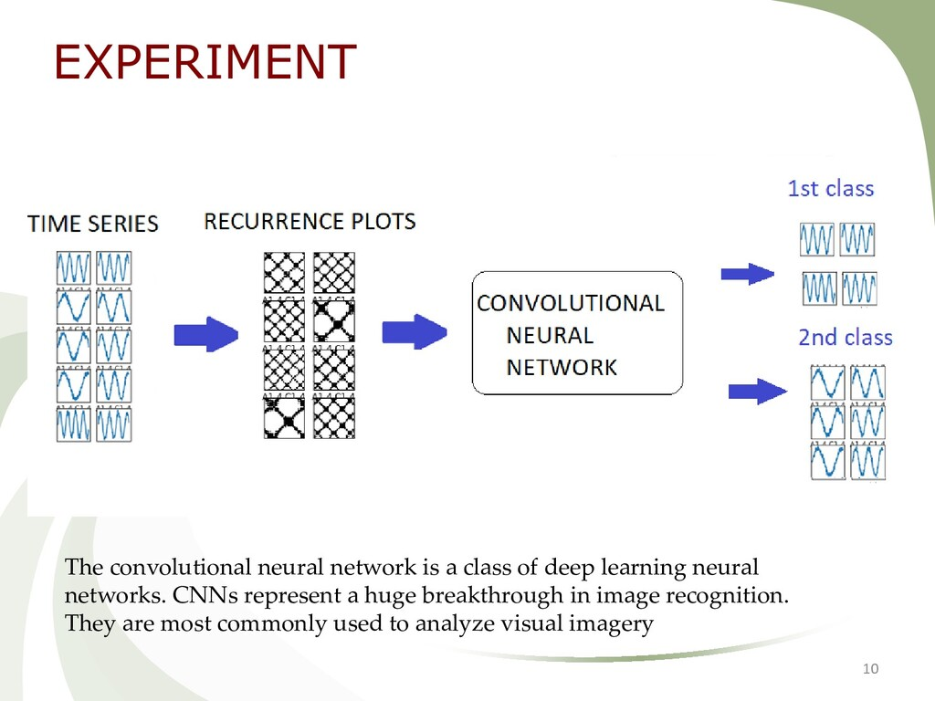 10 The convolutional neural network is a class ...