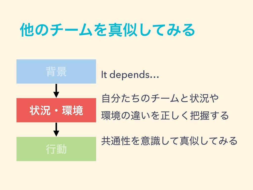 ଞͷνʔϜΛਅͯ͠ΈΔ എܠ ঢ়گɾڥ ߦಈ It depends… ࣗͨͪͷνʔϜͱঢ়...