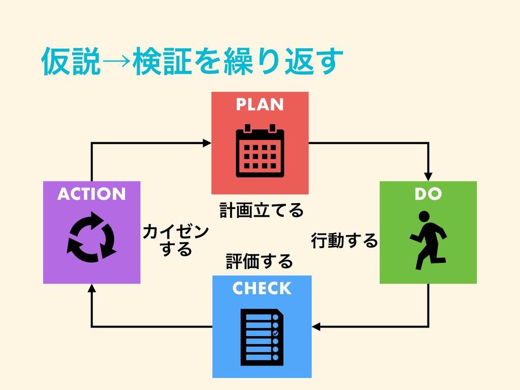 ԾઆˠݕূΛ܁Γฦ͢ DO CHECK ACTION PLAN ܭըཱͯΔ ධՁ͢Δ ߦಈ͢Δ...
