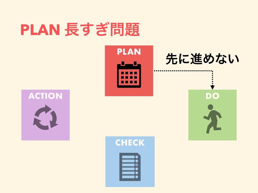 PLAN ͗͢ DO CHECK ACTION PLAN ઌʹਐΊͳ͍