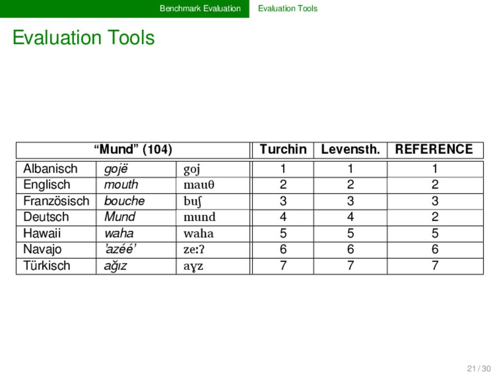 Benchmark Evaluation Evaluation Tools Evaluatio...