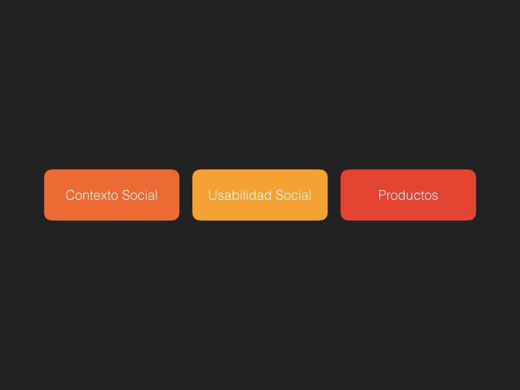 Productos Contexto Social Usabilidad Social