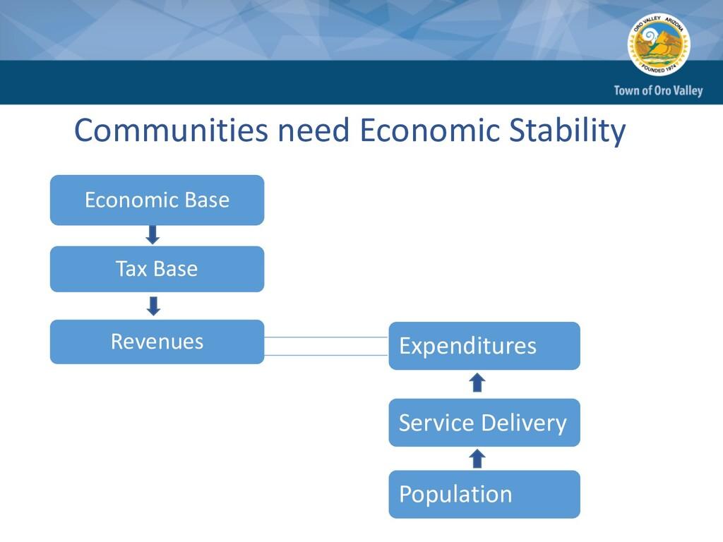 Communities need Economic Stability Economic Ba...