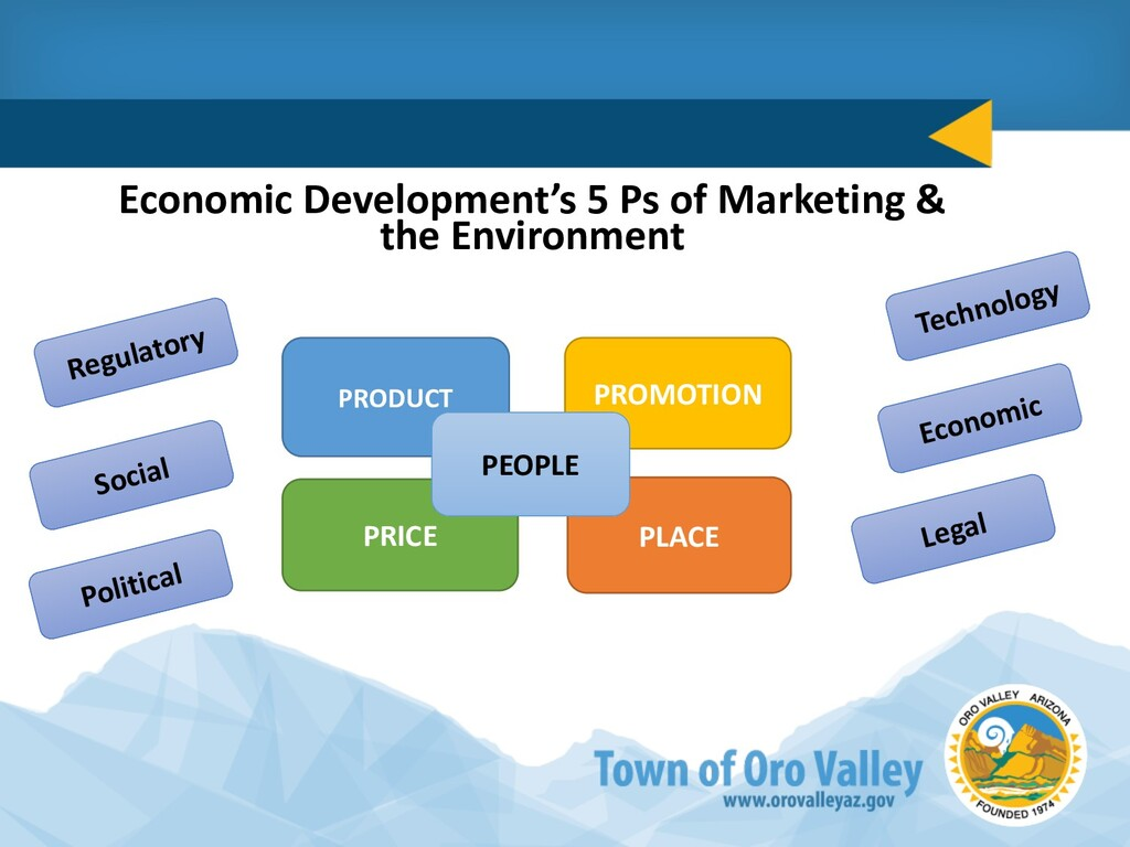 Economic Development's 5 Ps of Marketing & the ...