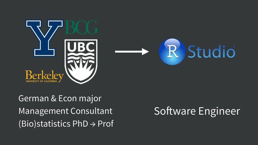 German & Econ major Management Consultant (Bio)...