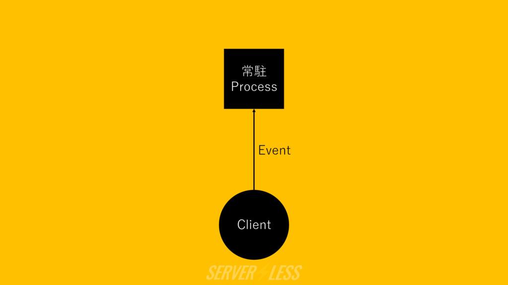 常駐 Process Client Event