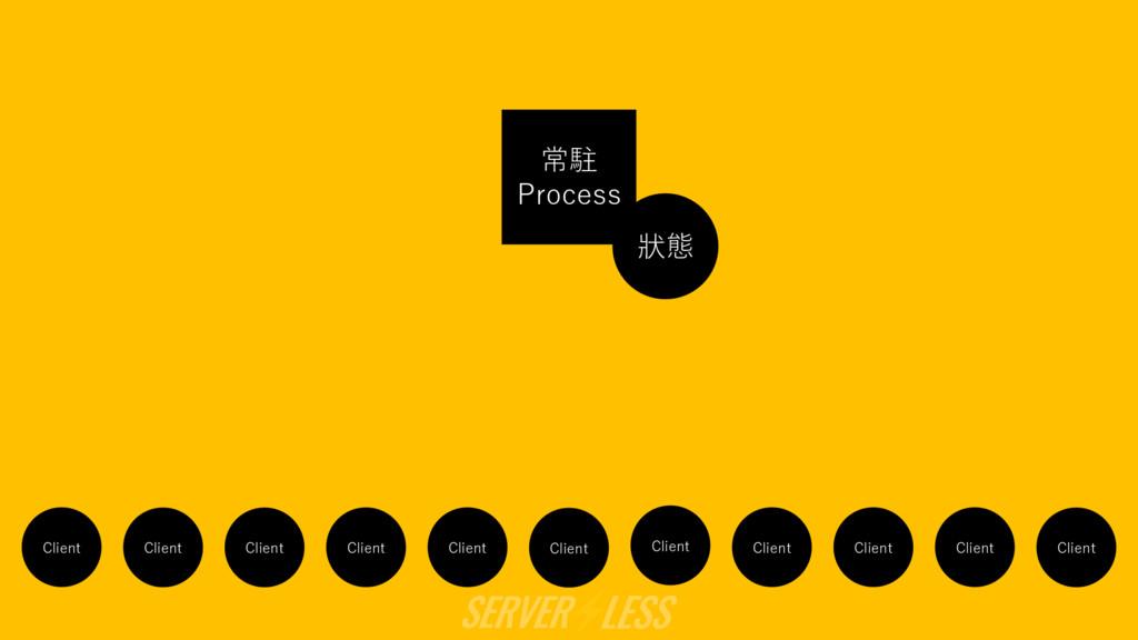 常駐 Process Client 狀態 Client Client Client Clien...
