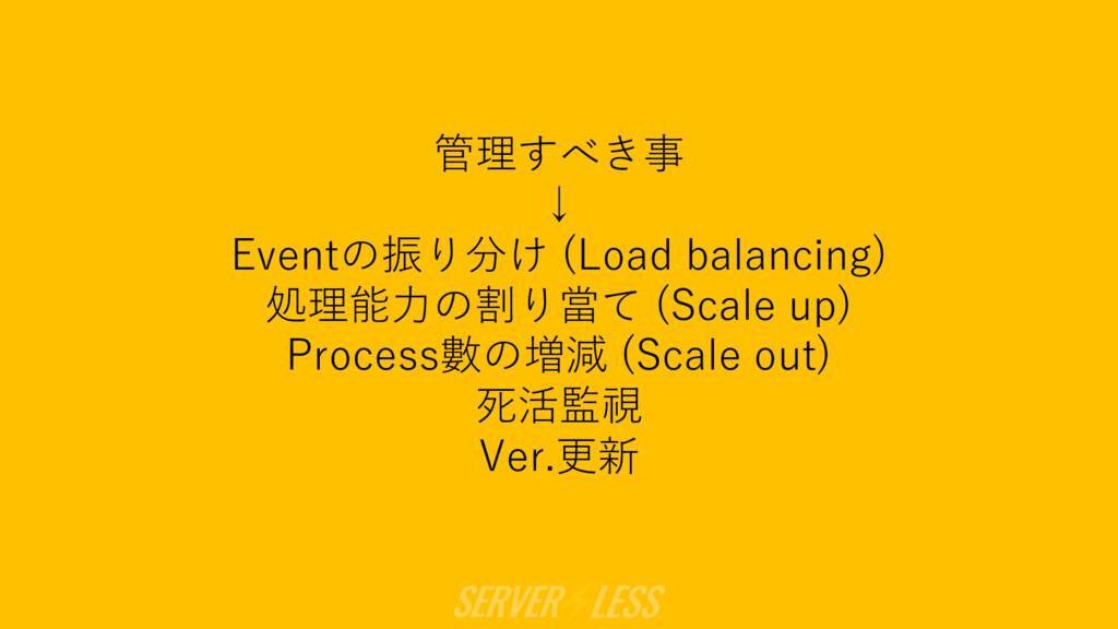 管理すべき事 ↓ Eventの振り分け (Load balancing) 処理能⼒の割り當て ...