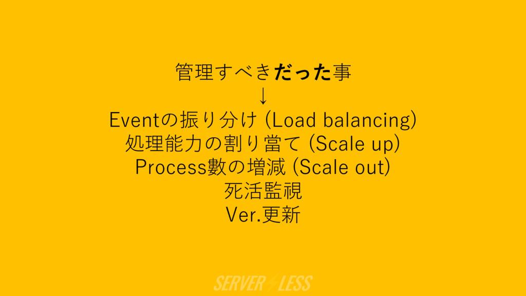 管理すべきだった事 ↓ Eventの振り分け (Load balancing) 処理能⼒の割り...
