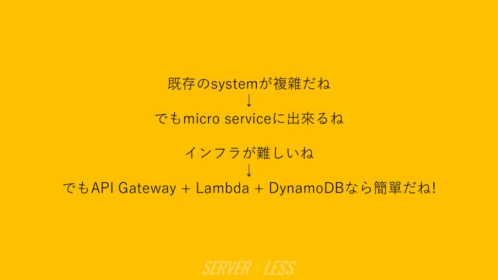 既存のsystemが複雜だね ↓ でもmicro serviceに出來るね インフラが難しいね...