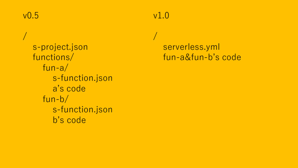 v0.5 / s-project.json functions/ fun-a/ s-funct...