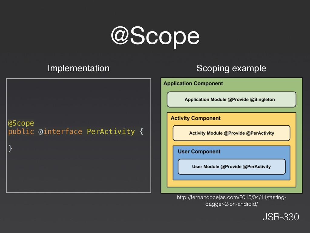 @Scope @Scope public @interface PerActivity { ...