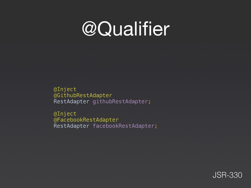 @Qualifier @Inject @GithubRestAdapter RestAdap...