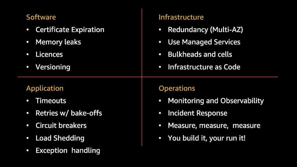 Operations Infrastructure Application Software