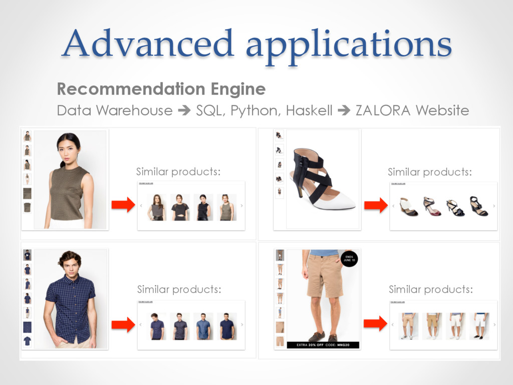 Advanced applications Recommendation Engine Dat...