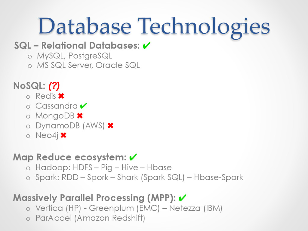 Database Technologies SQL – Relational Database...