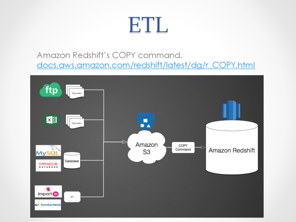 ETL Amazon Redshift's COPY command. docs.aws.am...