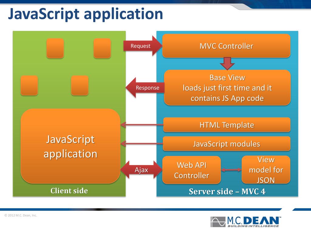 © 2012 M.C. Dean, Inc. JavaScript application M...