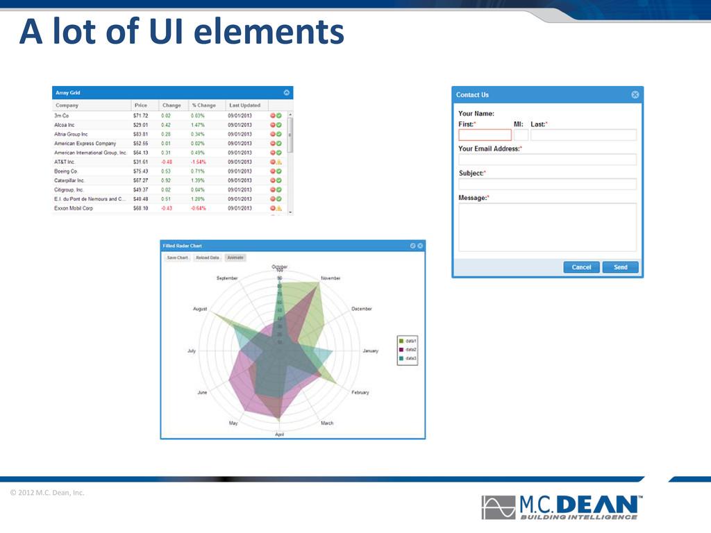 © 2012 M.C. Dean, Inc. A lot of UI elements