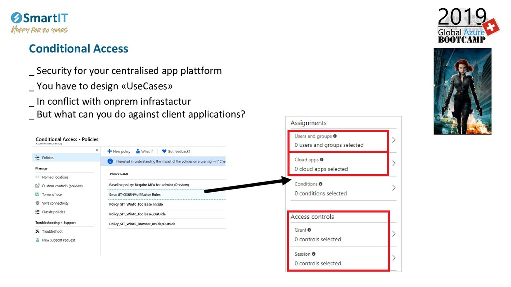 Conditional Access _ Security for your centrali...
