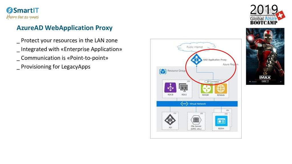 AzureAD WebApplication Proxy _ Protect your res...