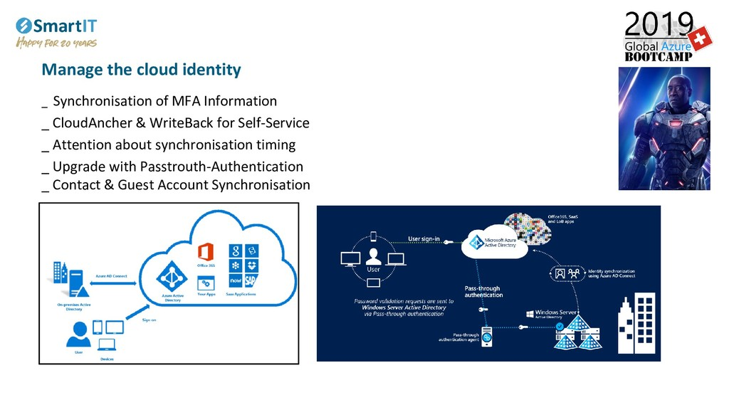 Manage the cloud identity _ Synchronisation of ...