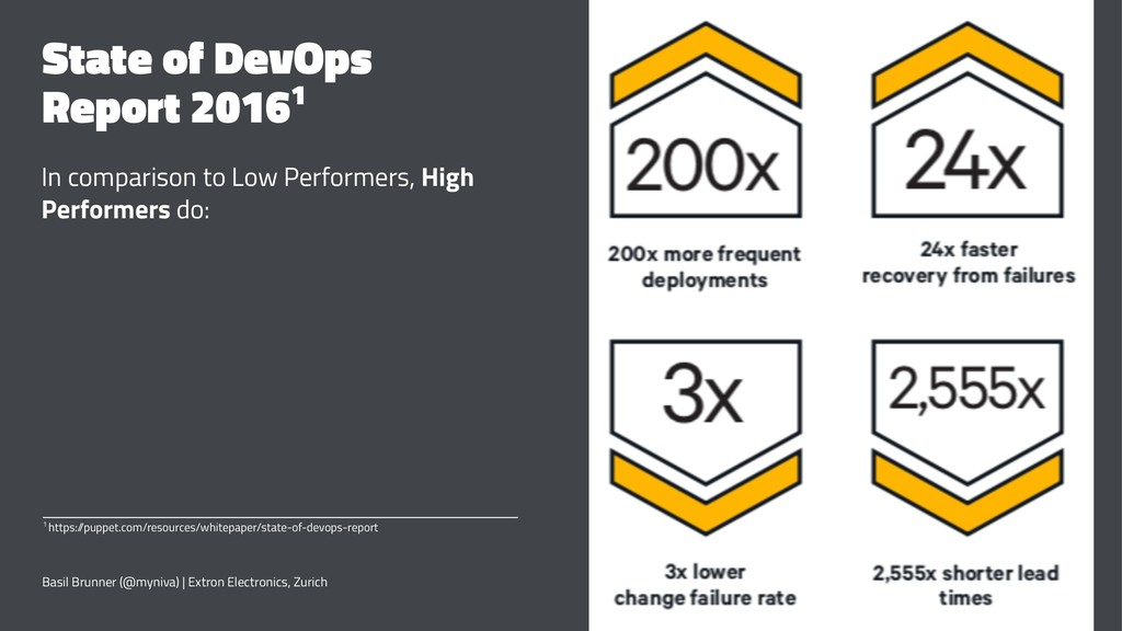 State of DevOps Report 20161 In comparison to L...