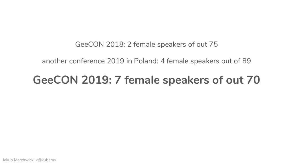 Jakub Marchwicki <@kubem> GeeCON 2018: 2 female...