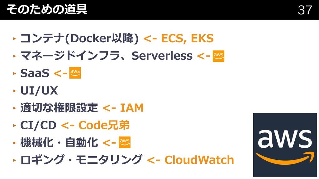 そのための道具   ‣コンテナ(Docker以降) <- ECS, EKS ‣マネージド...
