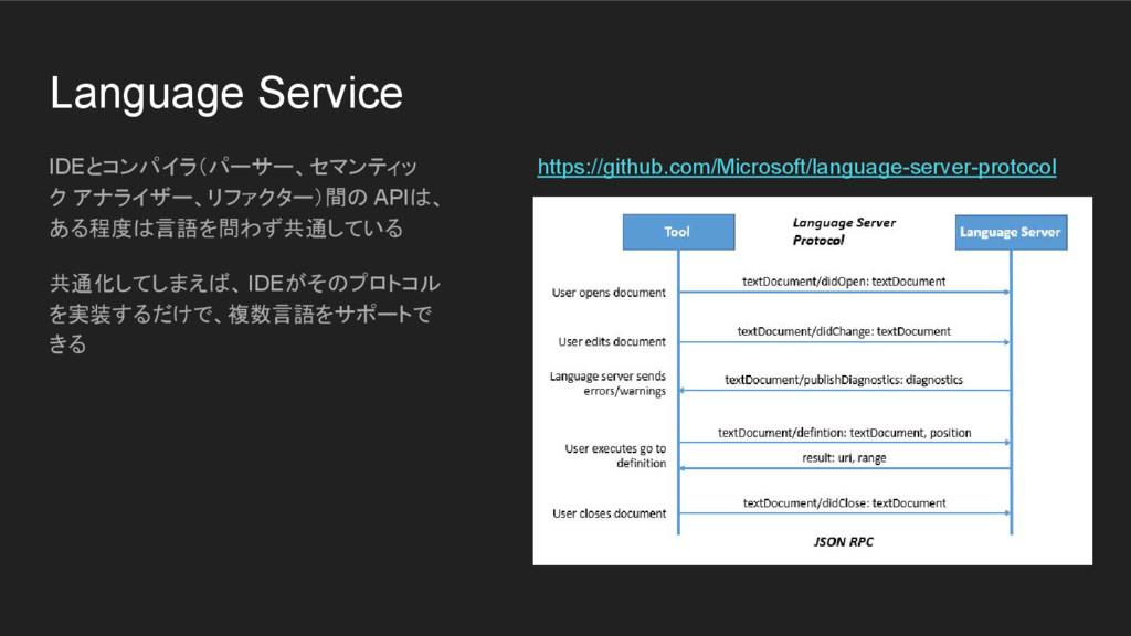 Language Service IDEとコンパイラ(パーサー、セマンティッ ク アナライザー...