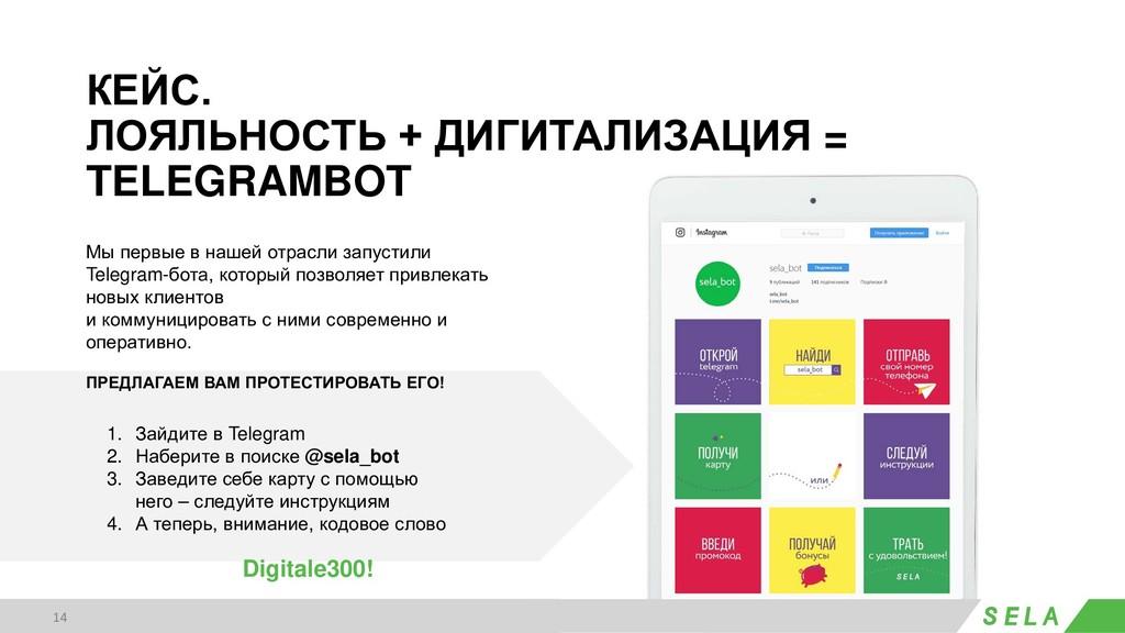 КЕЙС. ЛОЯЛЬНОСТЬ + ДИГИТАЛИЗАЦИЯ = TELEGRAMBOT ...