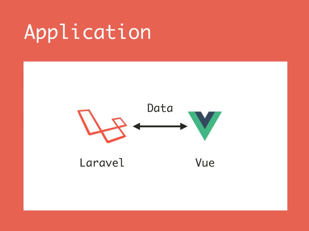 Application Laravel Vue Data