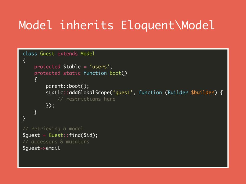 Model inherits Eloquent\Model class Guest exten...