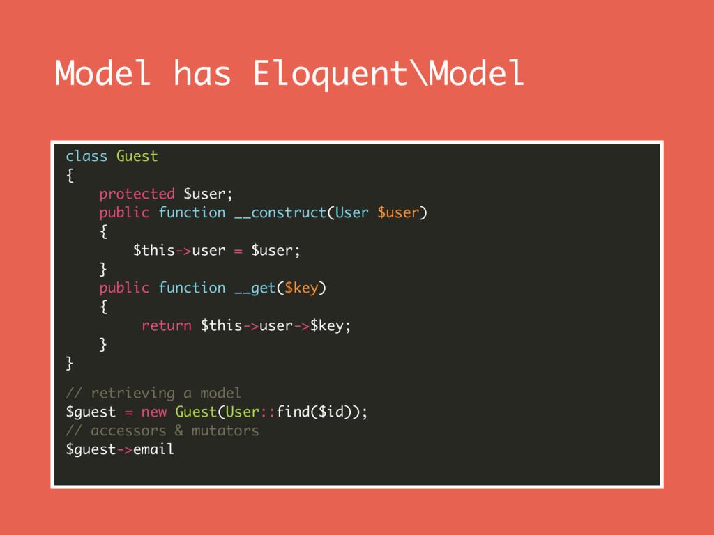 Model has Eloquent\Model class Guest { protec...