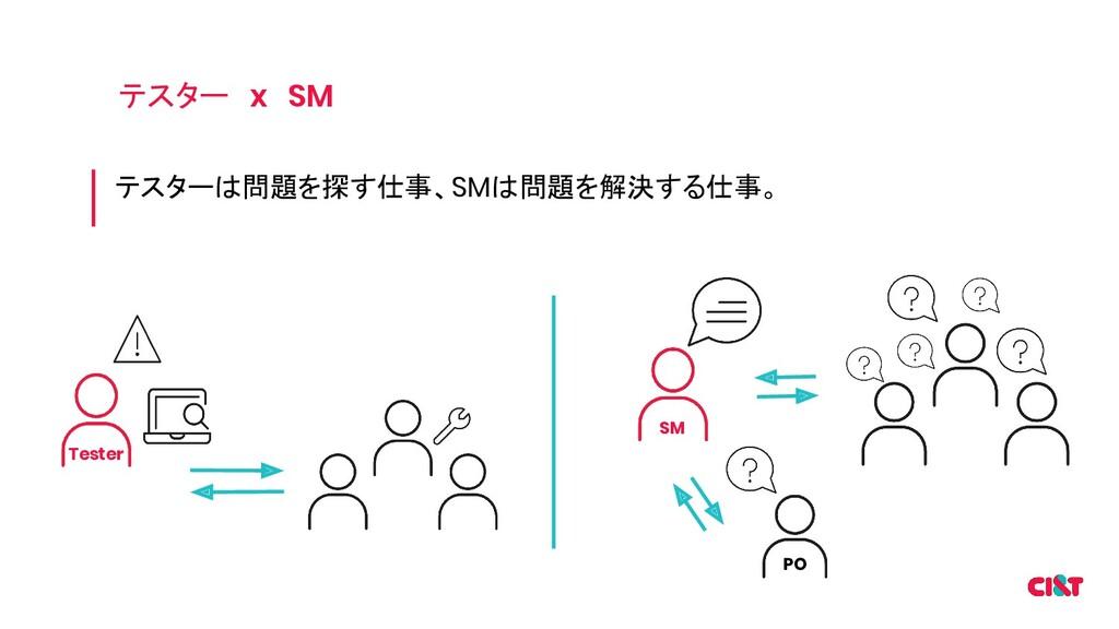 テスター x SM テスターは問題を探す仕事、SMは問題を解決する仕事。 Tester SM ...